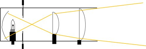 Profile - Wide beam angle (large spot)